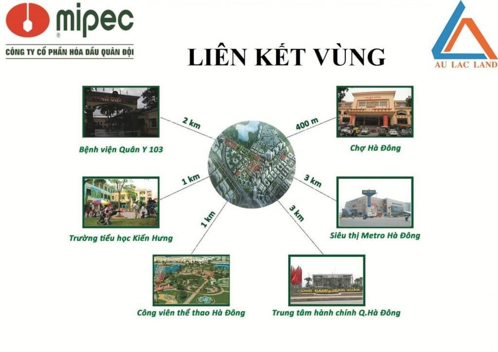 lien-ket-vung-khu-chung-cu-mipec-ha-dong-1024x724
