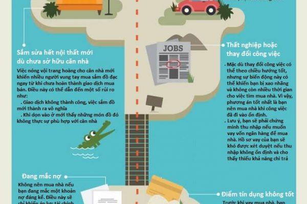 8 điều không nên làm nếu bạn đang có ý định mua nhà