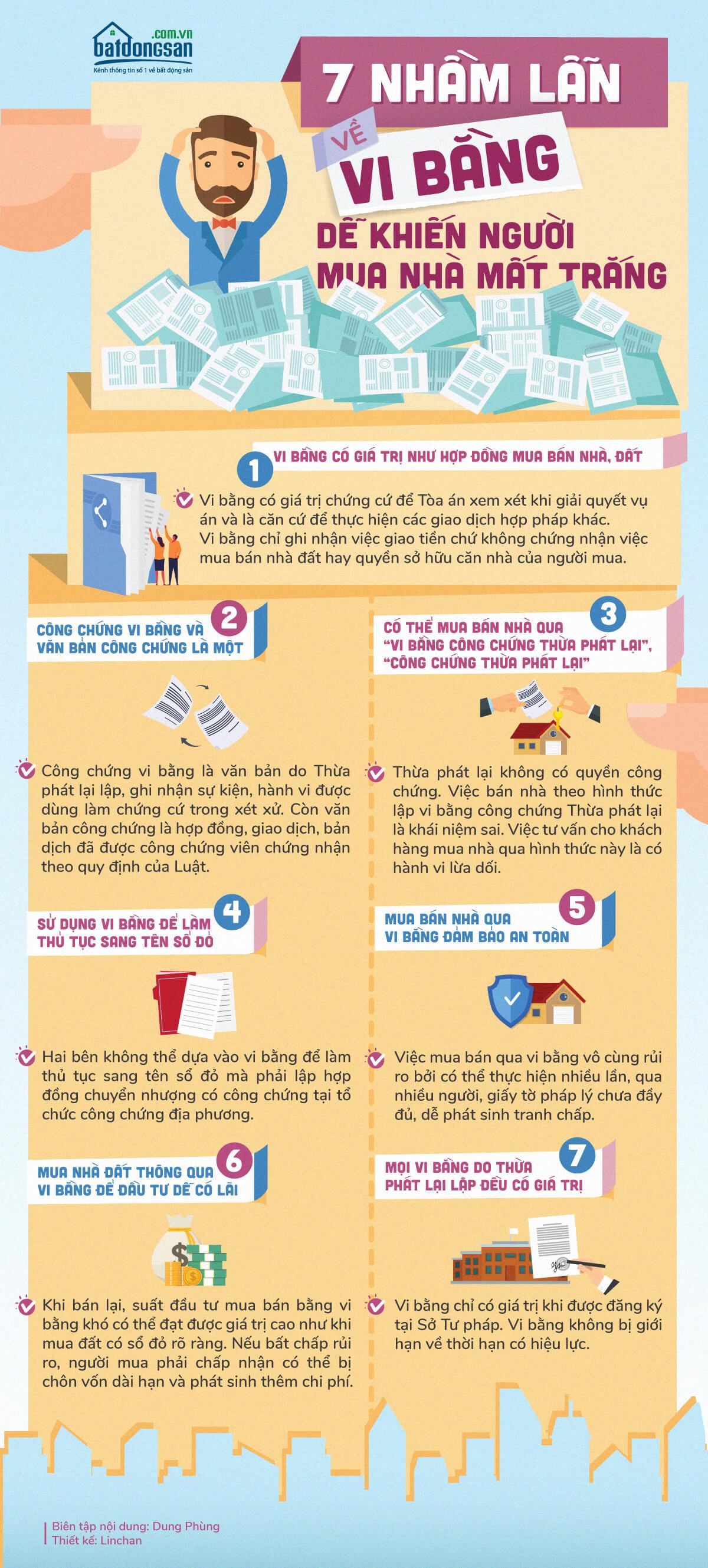 7 sai lầm thường gặp khi mua nhà qua vi bằng